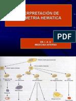 Interpretación de la citometria hematica