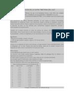 BENEFICIOS DE LA CURA TIBETANA DEL AJO.docx
