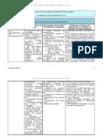 tabela d1_mrosario