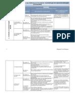 Microsoft Word - TabelaMargaridatarefa6