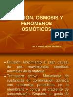 DIFUSIÓN, OSMOSIS Y FENÓMENOS OSMÓTICOS.ppt