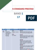 Dokumen Standard Prestasi_DST