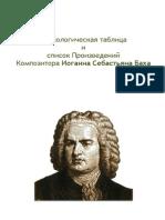 ПРОИЗВЕДЕНИЯ БАХА.docx
