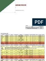Geologia Applicata - Tavole Classificazione Rocce