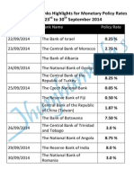 Global Central Banks Highlights for Monetary Policy Rates from 23rd to 30th September 2014