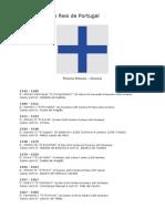 Cronologia dos Reis de Portugal.docx