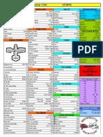 N738RQ Checklist
