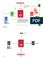 Lenguaje Post Script.pdf