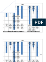 IPERC formato