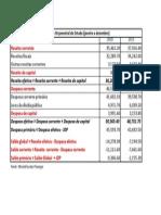 Orçamento do Estado Português 2010.xlsx