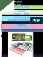 Materi Contoh Analisis dan Program Ruang.ppt