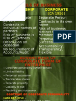 FORMS OF COMPANIES