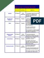 SENTIMIENTOS Y EMOCIONES.doc
