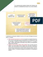 Representacion sensorial interna.pdf