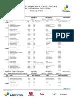 Primer Entry List Mococa.pdf