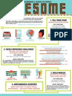 2013 NaNoWriMo Annual Report Infographic