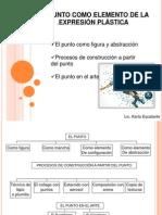 EL PUNTO.pptx