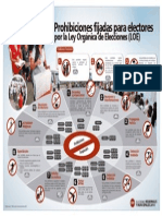 infografiaprohibiciones_jne.pdf
