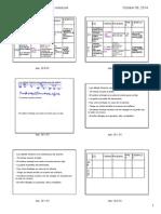 Cuadro de funciones1.pdf