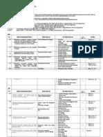 SAP_MANAJEMEN FINANSIAL.doc