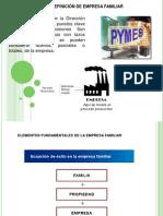 Unidad 3 de Pymes.pptx