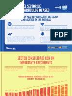 Sector_Cosmeticos_y_Articulos_de_Aseo.pdf