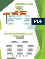 TIPO DE DEPARTAMENTALIZACION MODERNA.pptx