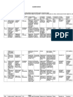 LEARNING DESIGN 2014 by faiz - Copy.doc
