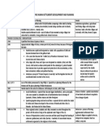 Philippine Human Settlements Development and Planning page~1