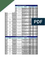 TABLA DE APLICACIONES DE LOS ACEROS.pdf