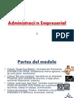 Admin Empresarial B.pptx