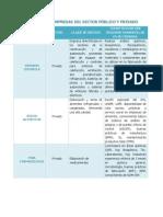 Catalogo de Empresas.docx