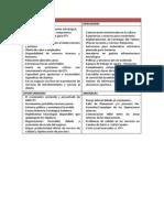 matrices.docx