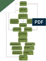 ORGANIGRAMA RADUCU 4.0.docx