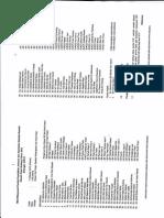 2013-02-14_MINIT MESYUARAT PJK 1.pdf