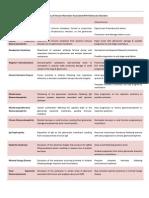 AUBF Tabular Glomerular Disorders1