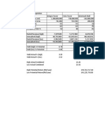 Acid Test Yield Analysis