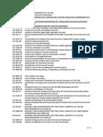 Reference List of ACI