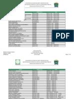 Instrutores credenciados cfcs.pdf