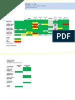 SC Attendance Summary (September 2014)