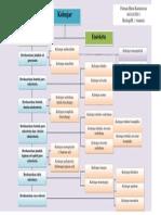 peta konsep kelenjar.docx