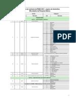 Dicionário de variáveis de domicílios da Pesquisa Básica - 2012.xls