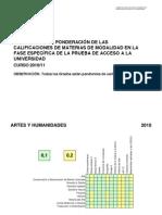 Parametros_PAU_2010.pdf