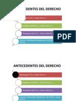 ANTECEDENTES DERECHO ADUANERO.pptx