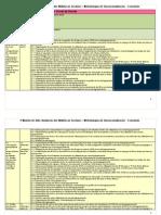 O Modelo de Auto-Avaliacao Das Bibliotecas Escolares Metodologias de Opercionalizacao Conclusao