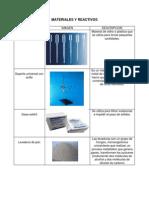 MATERIALES Y REACTIVOS.docx