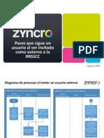 FlujoInvitacionZyncroGratuito.pdf
