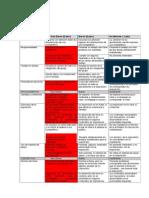 Rúbrica para disertaciones DanaeV.doc