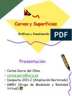 Curvas_Superficies.ppt