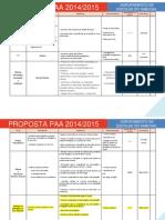 PAA_2014-15_Depart Mat-Ciências Exper.docx